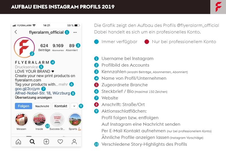 Instagram Infografik Profil