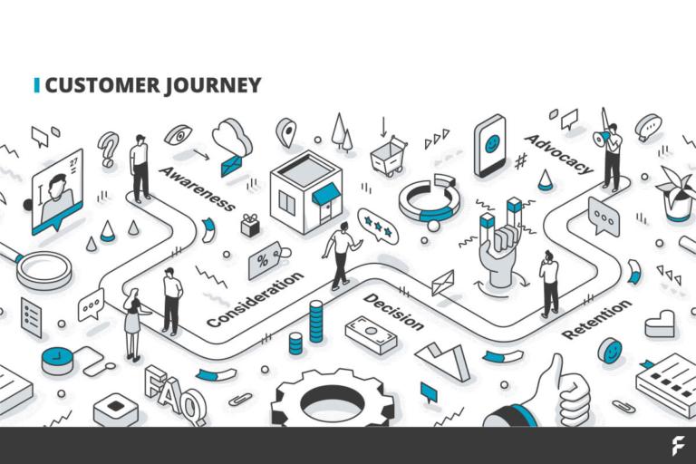 Kunden entlang der Customer Journey ansprechen