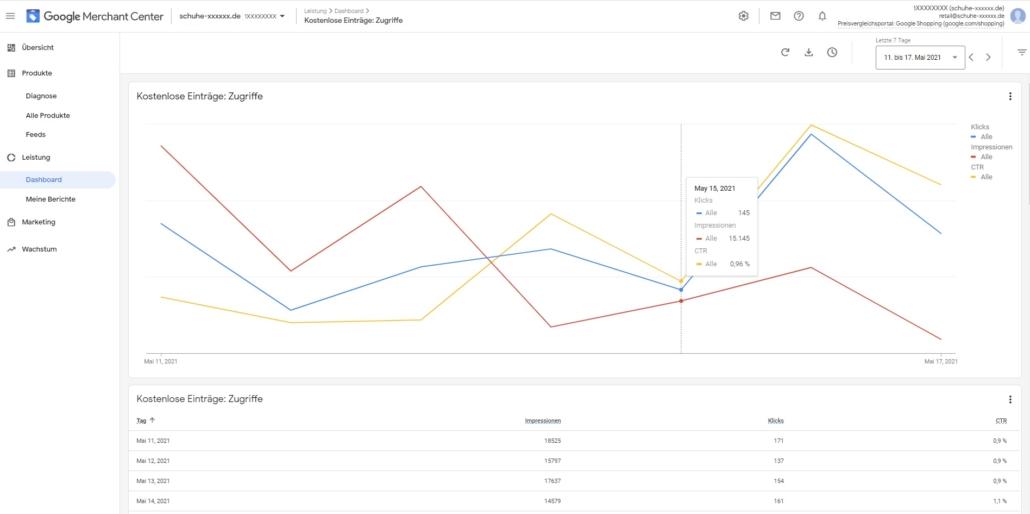 Leistung analysieren