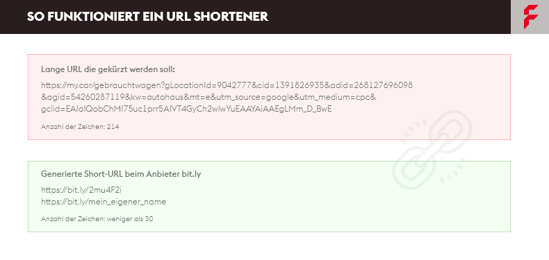 So funktioniert ein URL-Shortener
